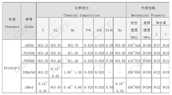 chemical composition and mechanical properties of EN 10216-2
